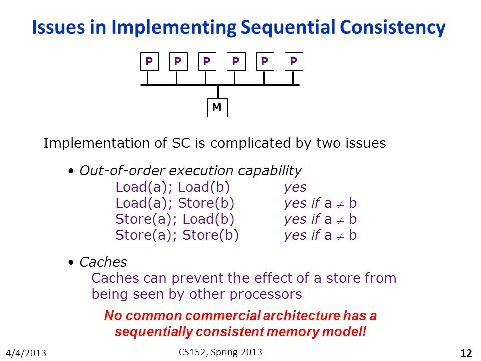 4/4/2013 CS152, Spring 2013 Issues in Implementing Sequential Consistency 12 Implementation of SC is complicated by two issues Out-of-order execution capability Load(a); Load(b)yes Load(a); Store(b)yes if a  b Store(a); Load(b)yes if a  b Store(a); Store(b)yes if a  b Caches Caches can prevent the effect of a store from being seen by other processors M PPPPPP No common commercial architecture has a sequentially consistent memory model!