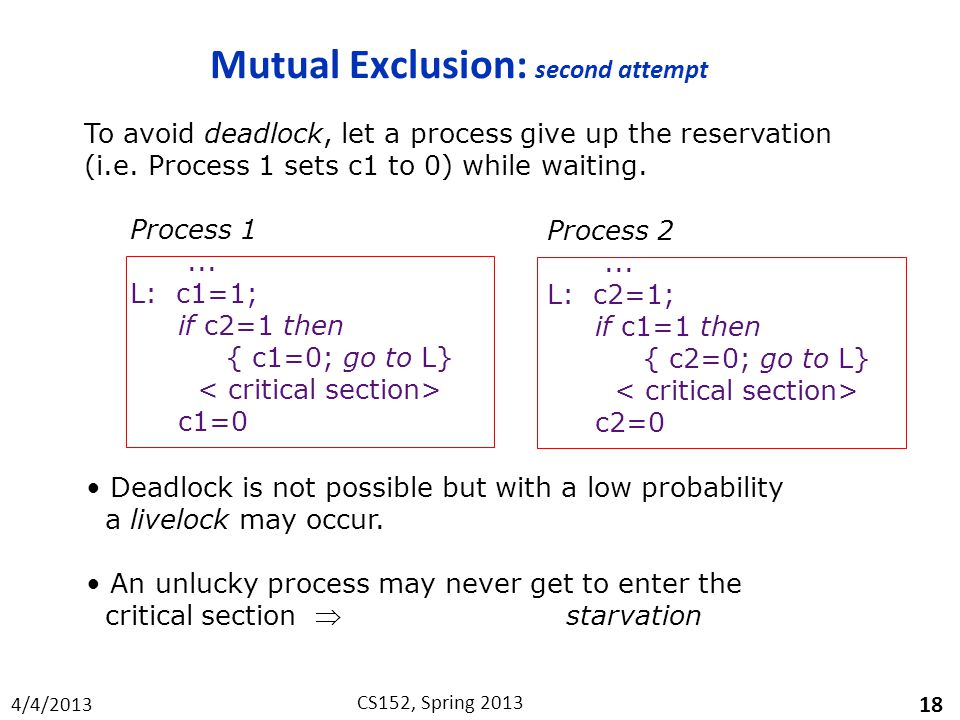 4/4/2013 CS152, Spring 2013 Mutual Exclusion: second attempt 18 To avoid deadlock, let a process give up the reservation (i.e.