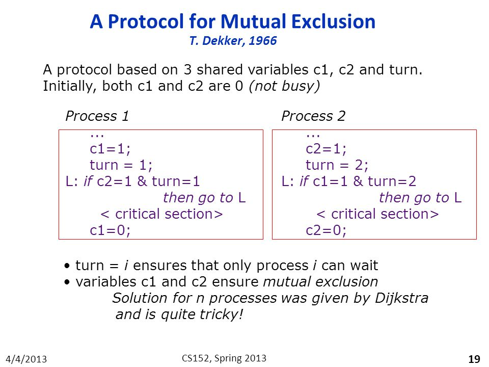 4/4/2013 CS152, Spring 2013 A Protocol for Mutual Exclusion T.