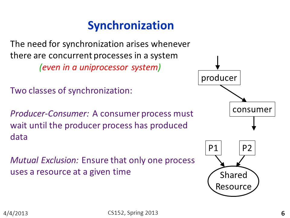4/4/2013 CS152, Spring 2013 Synchronization 6 The need for synchronization arises whenever there are concurrent processes in a system (even in a uniprocessor system) Two classes of synchronization: Producer-Consumer: A consumer process must wait until the producer process has produced data Mutual Exclusion: Ensure that only one process uses a resource at a given time producer consumer Shared Resource P1P2