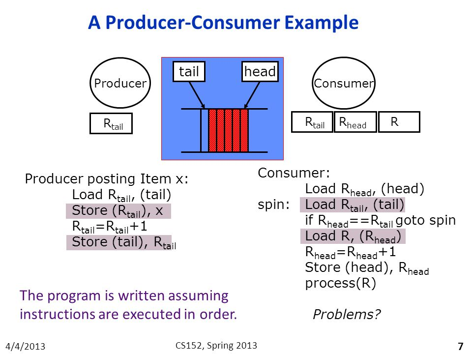 4/4/2013 CS152, Spring 2013 A Producer-Consumer Example continued 8 Producer posting Item x: Load R tail, (tail) Store (R tail ), x R tail =R tail +1 Store (tail), R tail Consumer: Load R head, (head) spin:Load R tail, (tail) if R head ==R tail goto spin Load R, (R head ) R head =R head +1 Store (head), R head process(R) Can the tail pointer get updated before the item x is stored.