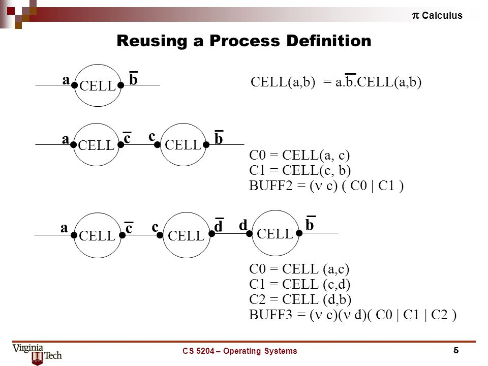  Calculus CS 5204 – Operating Systems5 Reusing a Process Definition CELL a b c c a b d d a b c c CELL(a,b) = a.b.CELL(a,b) C0 = CELL(a, c) C1 = CELL(c, b) BUFF2 = ( c) ( C0 | C1 ) C0 = CELL (a,c) C1 = CELL (c,d) C2 = CELL (d,b) BUFF3 = ( c)( d)( C0 | C1 | C2 )