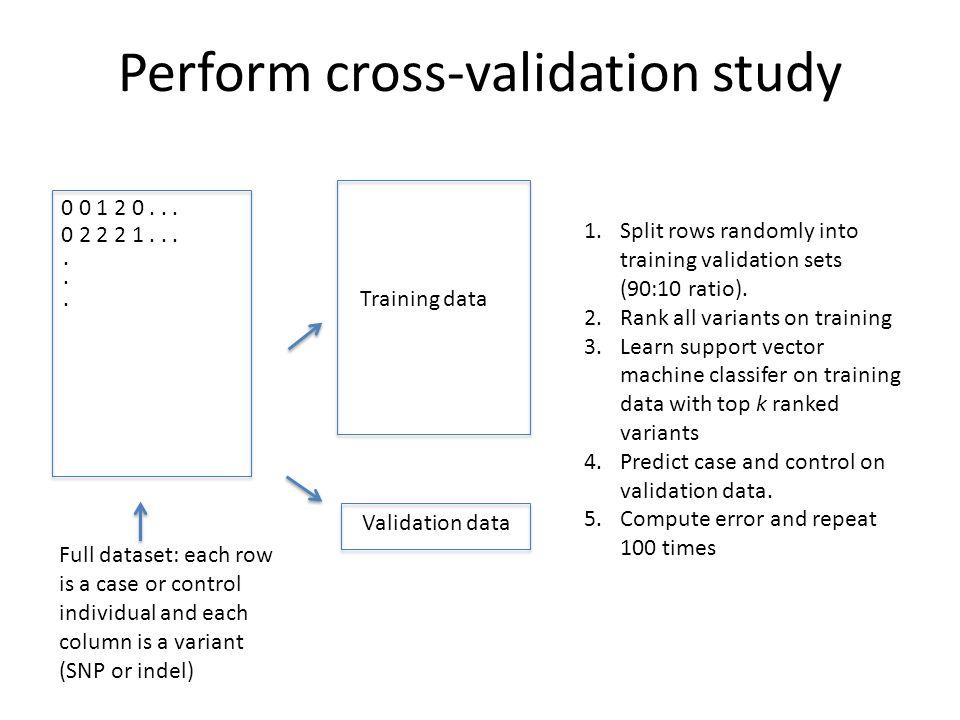 Perform cross-validation study Training data Validation data 1.Split rows randomly into training validation sets (90:10 ratio).