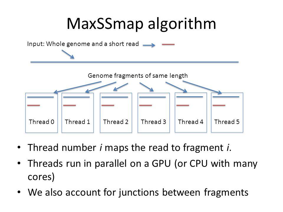MaxSSmap algorithm Thread number i maps the read to fragment i.