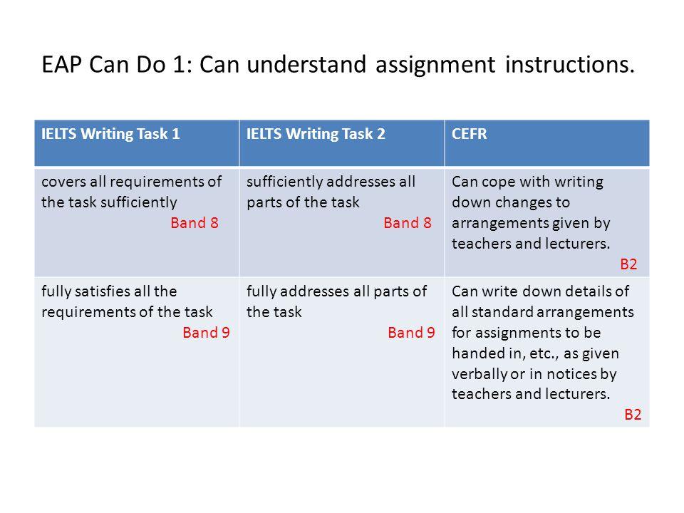 References Banerjee, J., & Wall, D., (2006).