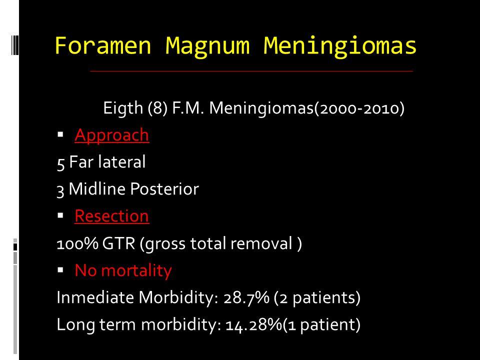 Foramen Magnum Meningiomas Eigth (8) F.M. Meningiomas(2000-2010)  Approach 5 Far lateral 3 Midline Posterior  Resection 100% GTR (gross total remova