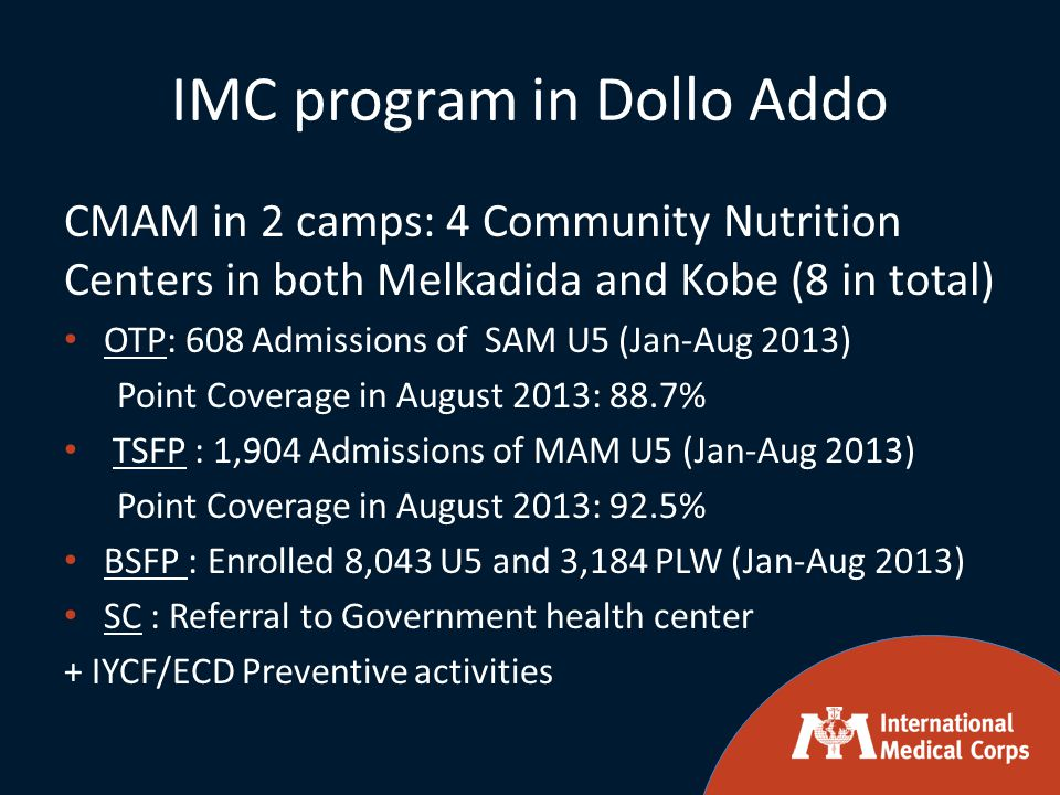 IMC program in Dollo Addo CMAM in 2 camps: 4 Community Nutrition Centers in both Melkadida and Kobe (8 in total) OTP: 608 Admissions of SAM U5 (Jan-Au
