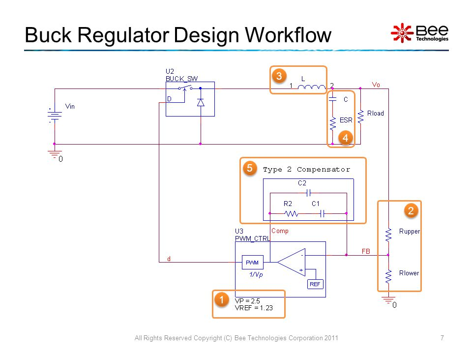 Buck Regulator Design Workflow All Rights Reserved Copyright (C) Bee Technologies Corporation 20117 1 1 2 2 3 3 4 4 5 5