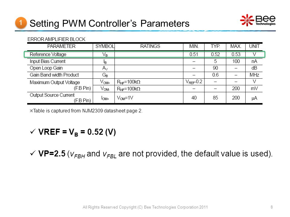 VREF = V B = 0.52 (V) VP=2.5 (v FBH and v FBL are not provided, the default value is used).