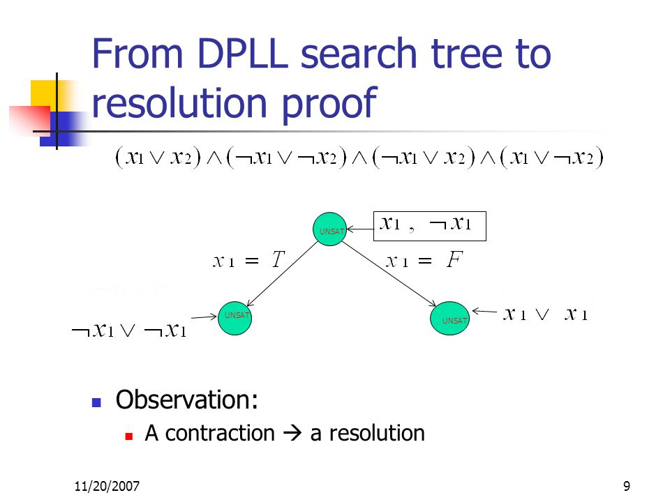 From DPLL search tree to resolution proof Observation: A contraction  a resolution 11/20/20079 UNSAT
