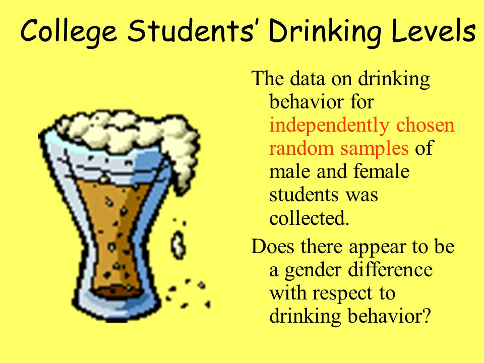 College Students' Drinking Levels The data on drinking behavior for independently chosen random samples of male and female students was collected.