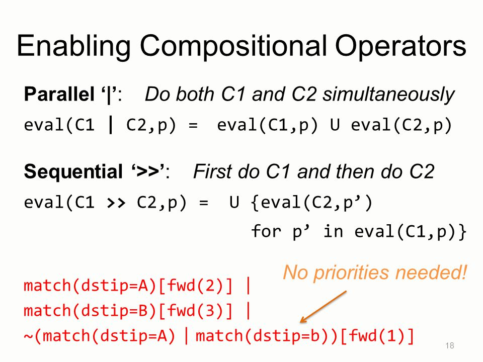 Parallel '|':Do both C1 and C2 simultaneously eval(C1 | C2,p) = eval(C1,p) U eval(C2,p) Sequential '>>':First do C1 and then do C2 eval(C1 >> C2,p) = U {eval(C2,p') for p' in eval(C1,p)} match(dstip=A)[fwd(2)] | match(dstip=B)[fwd(3)] | ~(match(dstip=A) | match(dstip=b))[fwd(1)] 18 Enabling Compositional Operators No priorities needed!
