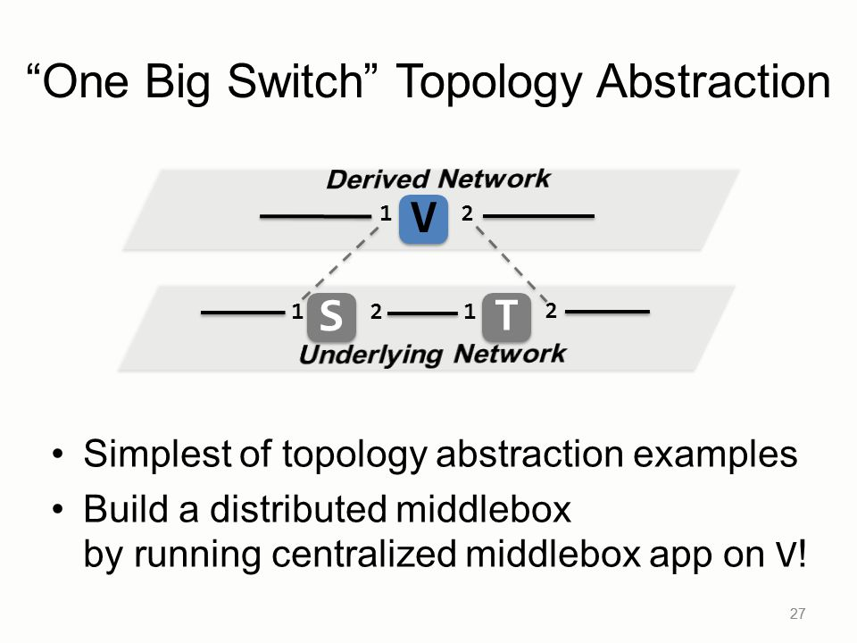 Simplest of topology abstraction examples Build a distributed middlebox by running centralized middlebox app on V .