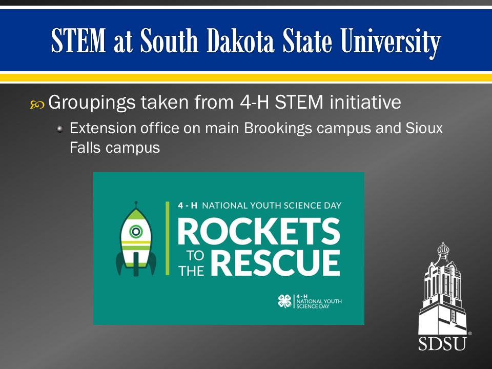  Groupings taken from 4-H STEM initiative Extension office on main Brookings campus and Sioux Falls campus