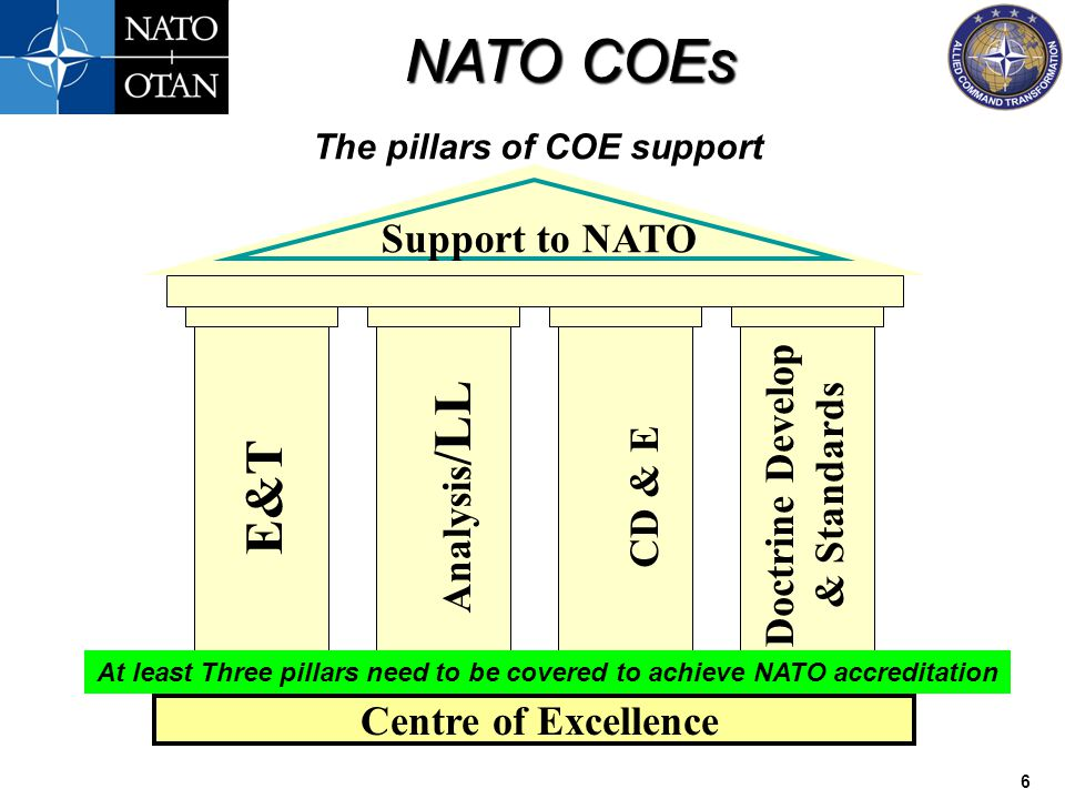 NATO COEs 7 COE C2 arrangements: The COE is governed solely by the COE Steering Committee.