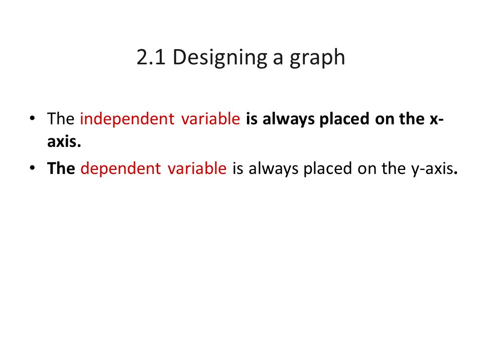 2.1 Designing a graph The independent variable is always placed on the x- axis. The dependent variable is always placed on the y-axis.