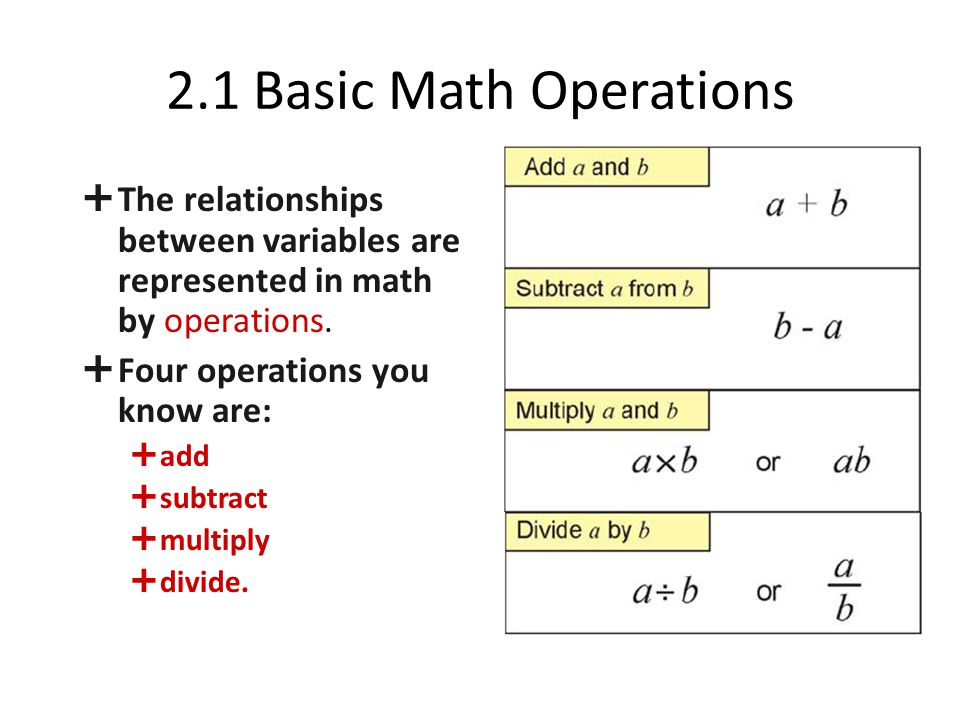 2.1 Basic Math Operations  The relationships between variables are represented in math by operations.  Four operations you know are:  add  subtrac