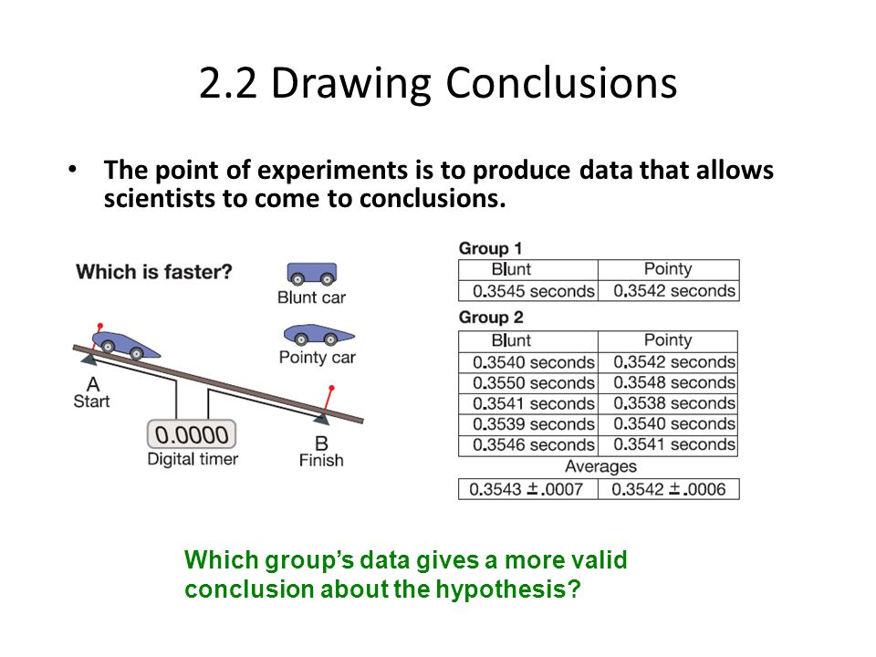 2.2 Drawing Conclusions The point of experiments is to produce data that allows scientists to come to conclusions. Which group's data gives a more val