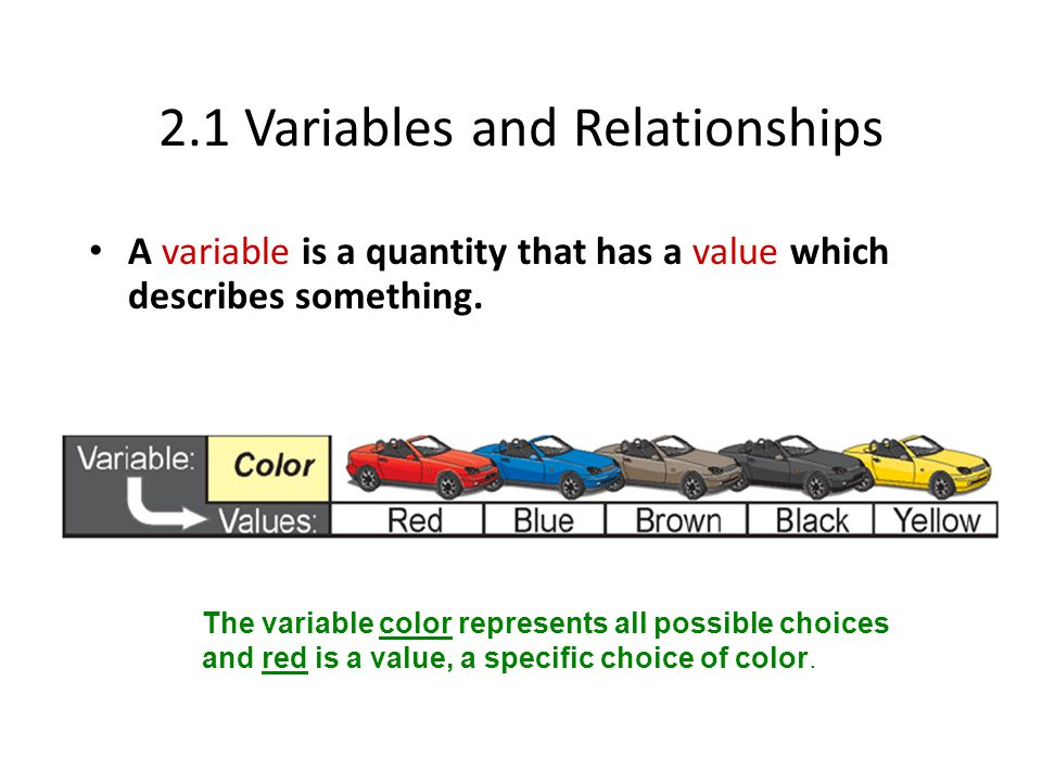 2.1 Variables and Relationships A variable is a quantity that has a value which describes something. The variable color represents all possible choice