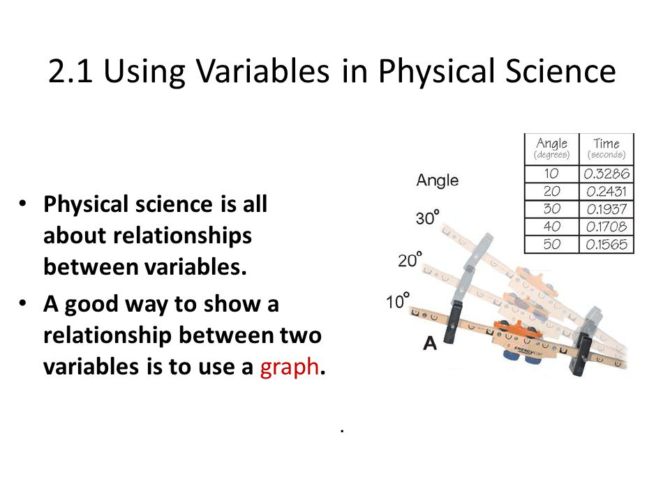 2.1 Using Variables in Physical Science A graph is a mathematical diagram that shows: – one variable on the y (vertical) axis – a second variable on the x (horizontal) axis.