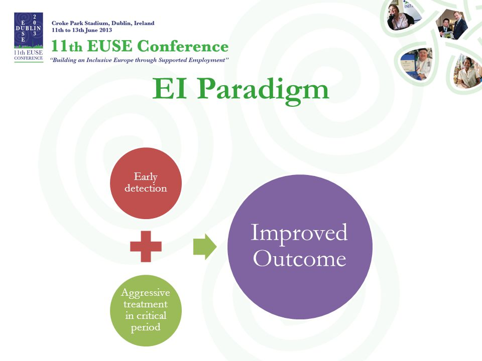 EI Paradigm Early detection Aggressive treatment in critical period Improved Outcome