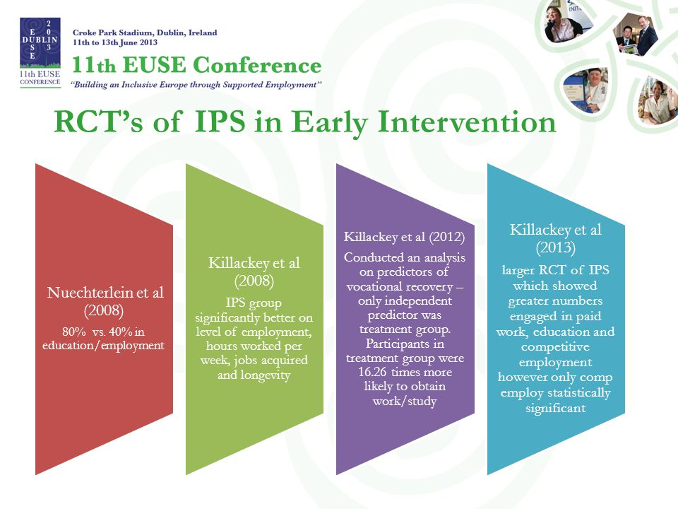 RCT's of IPS in Early Intervention Nuechterlein et al (2008) 80% vs. 40% in education/employment Killackey et al (2008) IPS group significantly better