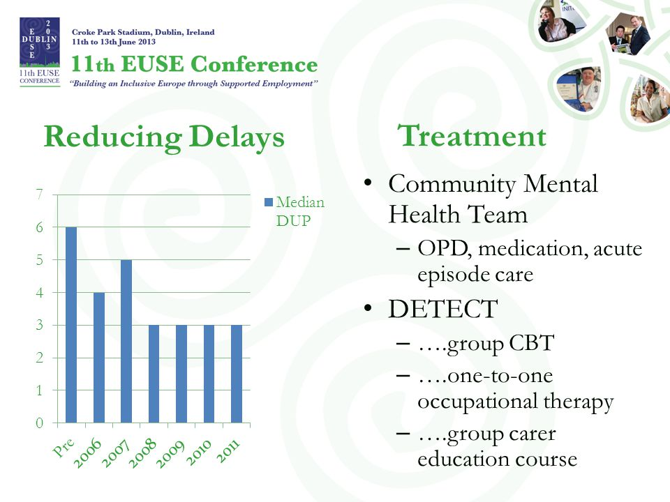 Reducing Delays Community Mental Health Team – OPD, medication, acute episode care DETECT – ….group CBT – ….one-to-one occupational therapy – ….group