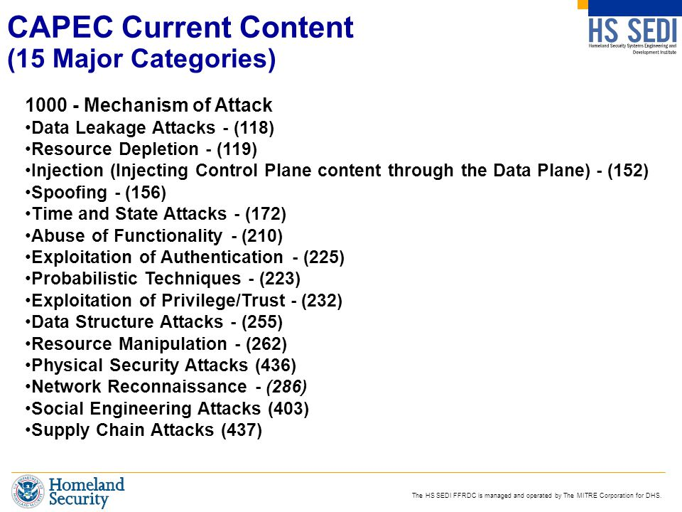 The HS SEDI FFRDC is managed and operated by The MITRE Corporation for DHS. CAPEC Current Content (15 Major Categories) 1000 - Mechanism of Attack Dat