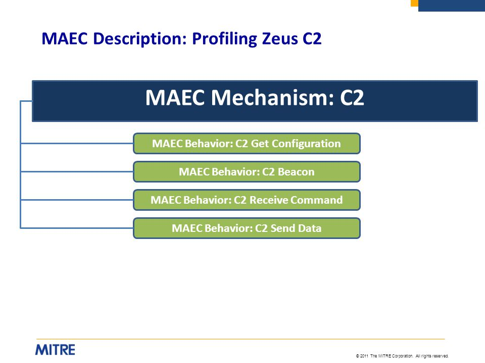 © 2011 The MITRE Corporation. All rights reserved. MAEC Description: Profiling Zeus C2 MAEC Mechanism: C2 MAEC Behavior: C2 Get Configuration MAEC Beh