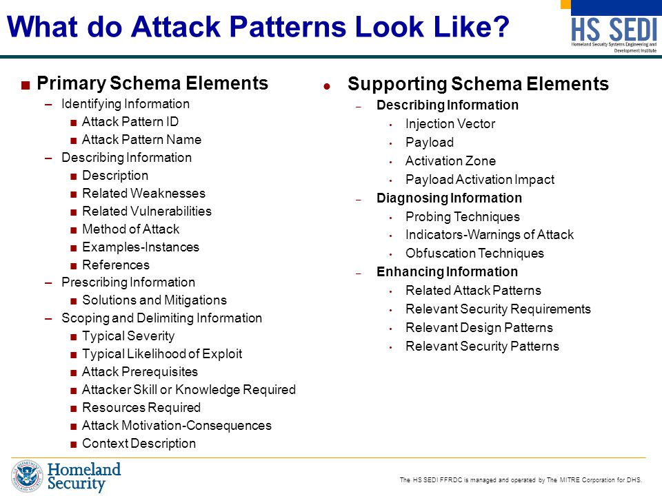 What do Attack Patterns Look Like? ■Primary Schema Elements –Identifying Information ■Attack Pattern ID ■Attack Pattern Name –Describing Information ■