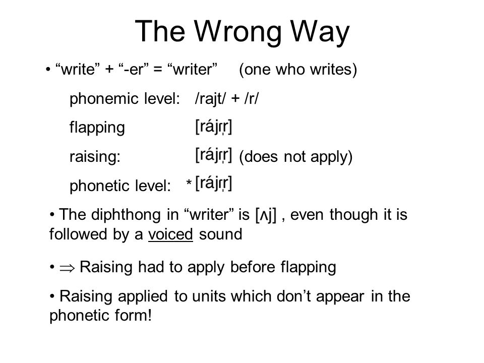 """The Wrong Way """"write"""" + """"-er"""" = """"writer""""(one who writes) phonemic level: /rajt/ + /r/ flapping raising:(does not apply) phonetic level: * The diphthon"""