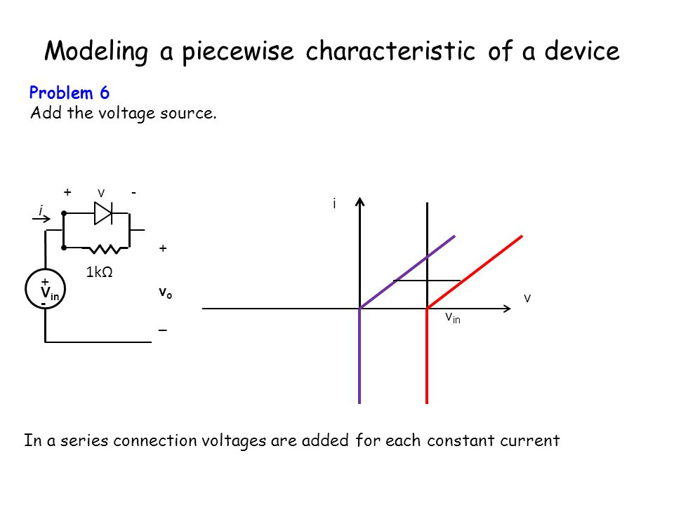 Problem 6 Add the voltage source. Modeling a piecewise characteristic of a device 1kΩ i -+v In a series connection voltages are added for each constan