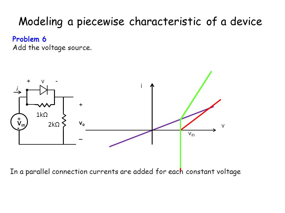 Problem 6 Add the voltage source. Modeling a piecewise characteristic of a device 1kΩ i -+v +vo_+vo_ + V in - 2kΩ In a parallel connection currents ar