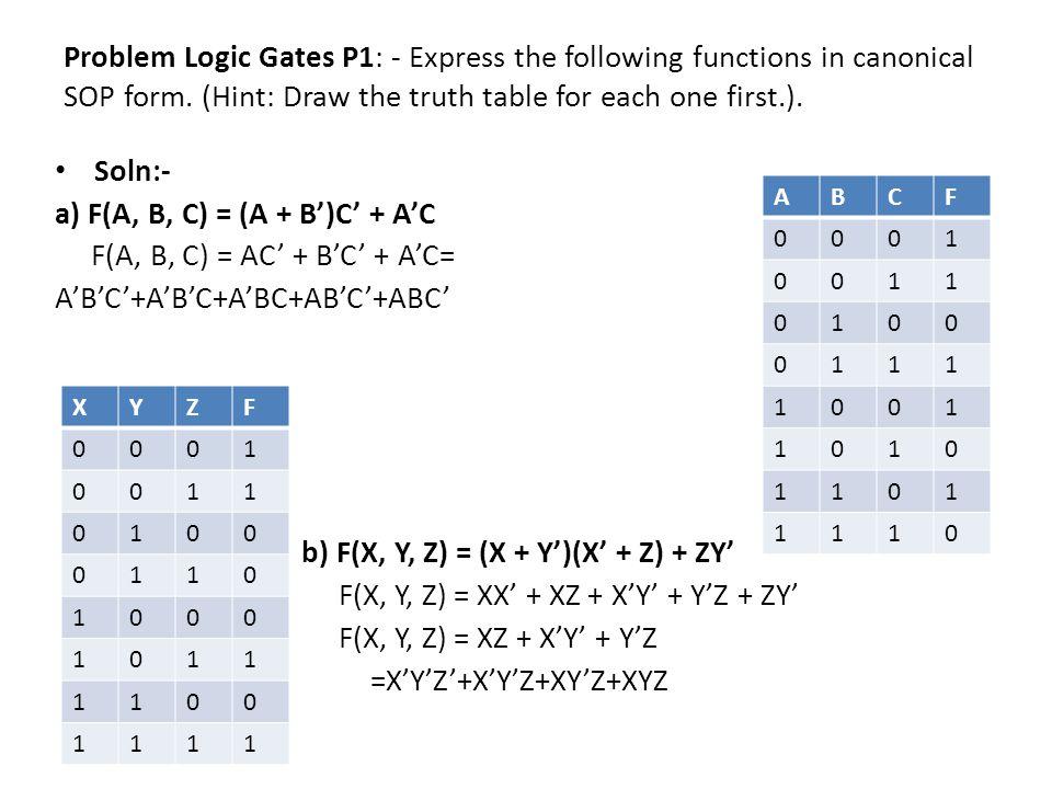 Soln:- a) F(A, B, C) = (A + B')C' + A'C F(A, B, C) = AC' + B'C' + A'C= A'B'C'+A'B'C+A'BC+AB'C'+ABC' b) F(X, Y, Z) = (X + Y')(X' + Z) + ZY' F(X, Y, Z)