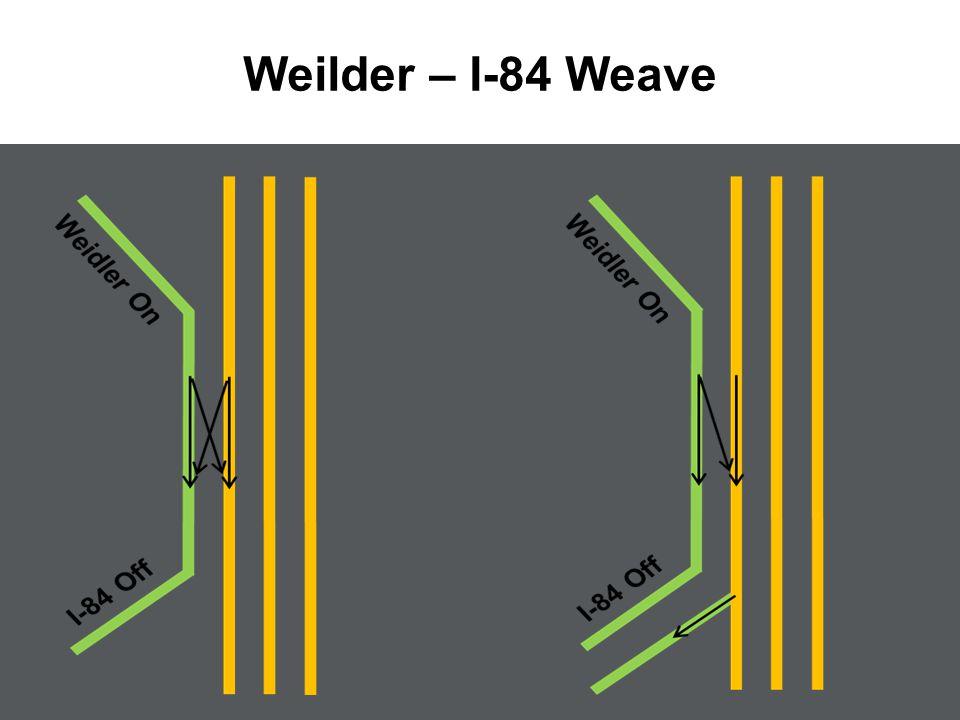 Weilder – I-84 Weave