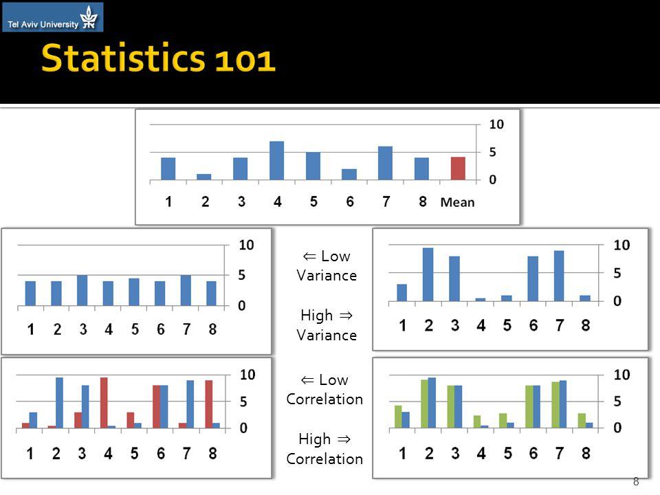 Simple Power Analysis Warm-up Correlation Power Analysis Full Correlation Power Analysis 29