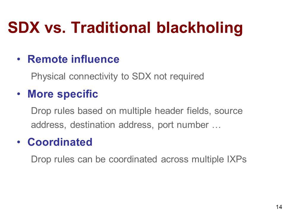 SDX vs.