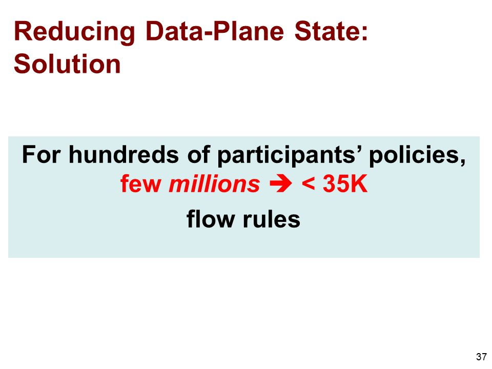 Reducing Data-Plane State: Solution 37 For hundreds of participants' policies, few millions  < 35K flow rules
