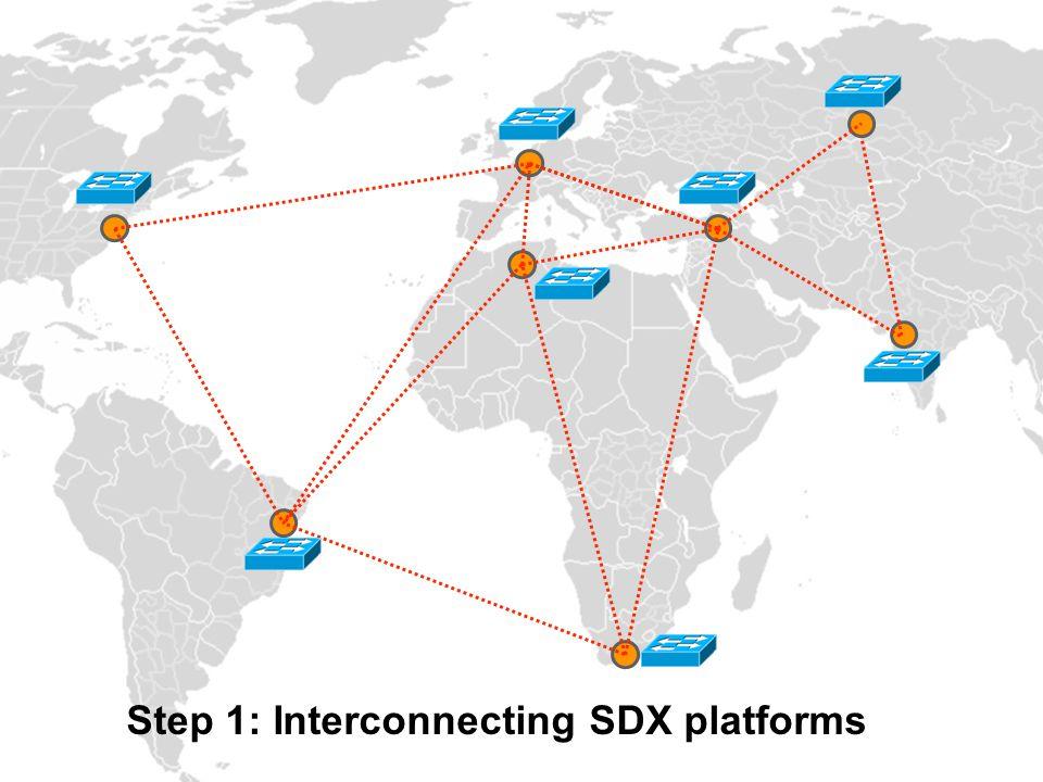 Step 1: Interconnecting SDX platforms