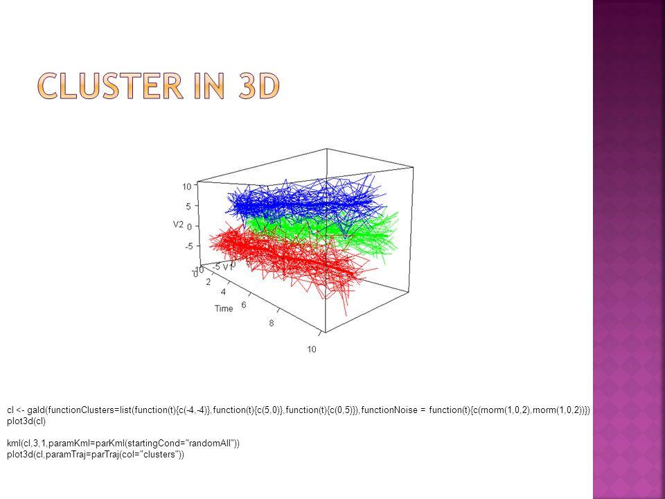 cl <- gald(functionClusters=list(function(t){c(-4,-4)},function(t){c(5,0)},function(t){c(0,5)}),functionNoise = function(t){c(rnorm(1,0,2),rnorm(1,0,2))}) plot3d(cl) kml(cl,3,1,paramKml=parKml(startingCond= randomAll )) plot3d(cl,paramTraj=parTraj(col= clusters ))