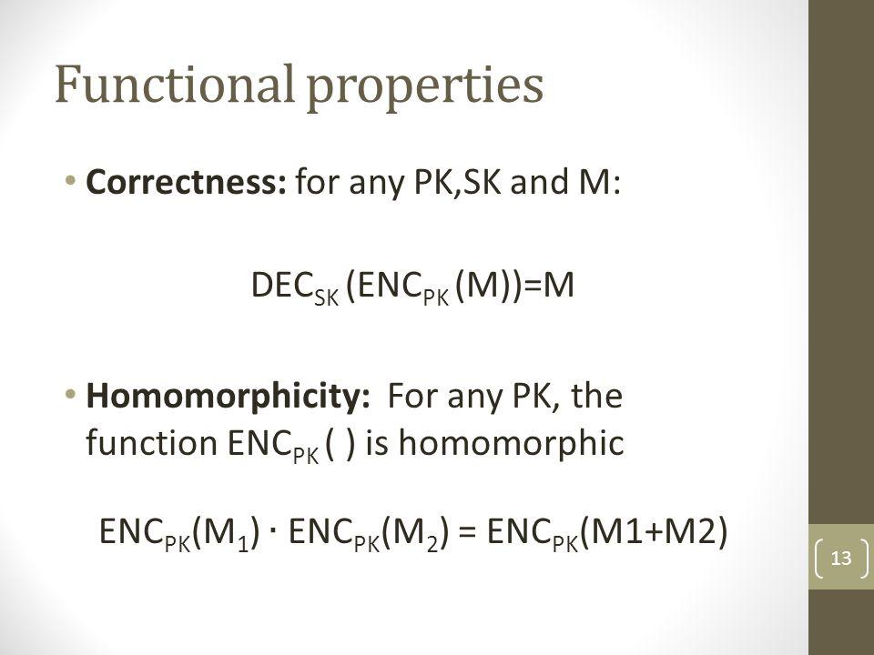 Functional properties 13