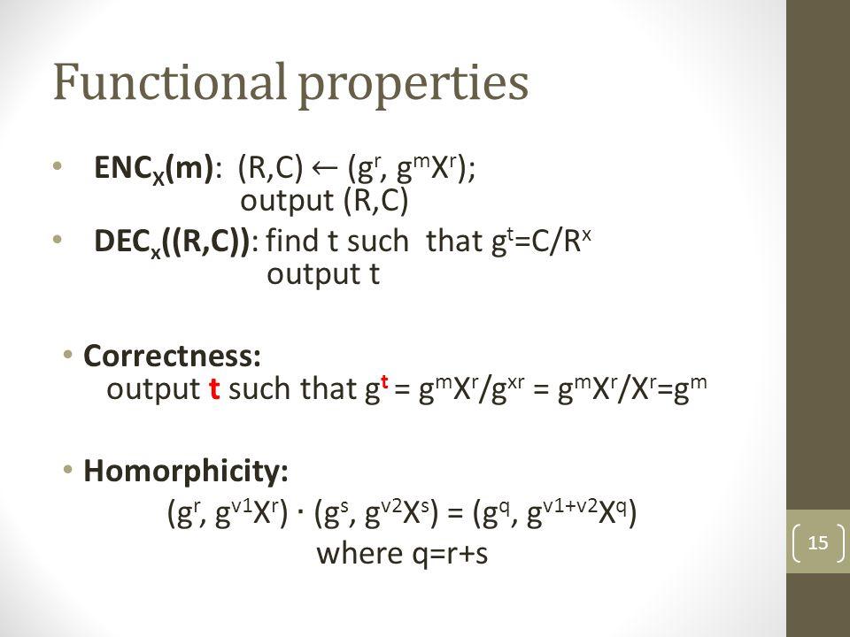 Functional properties 15