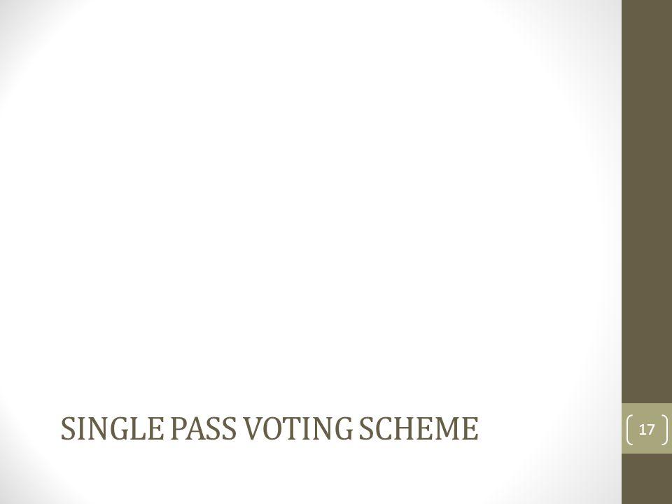 SINGLE PASS VOTING SCHEME 17