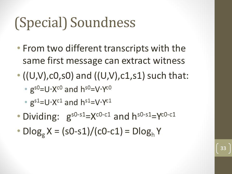 (Special) Soundness 33