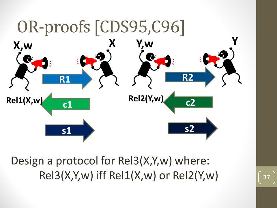 OR-proofs [CDS95,C96] 37 R1 c1 s1 Rel1(X,w) X,w X R2 c2 s2 Rel2(Y,w) Y,w Y Design a protocol for Rel3(X,Y,w) where: Rel3(X,Y,w) iff Rel1(X,w) or Rel2(Y,w)