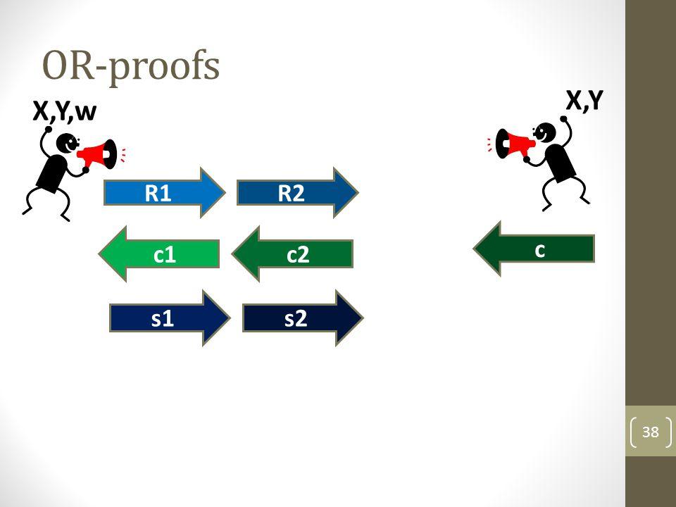 OR-proofs 38 X,Y,w R1R2 c1c2s1s2 X,Y c