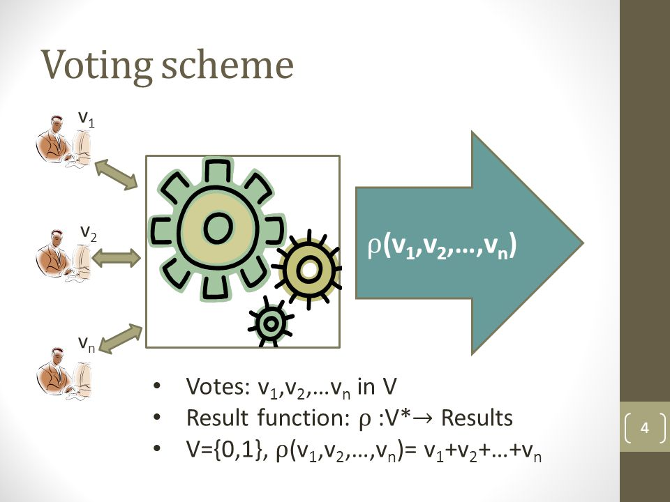 Voting scheme 4 v1v1 vnvn v2v2