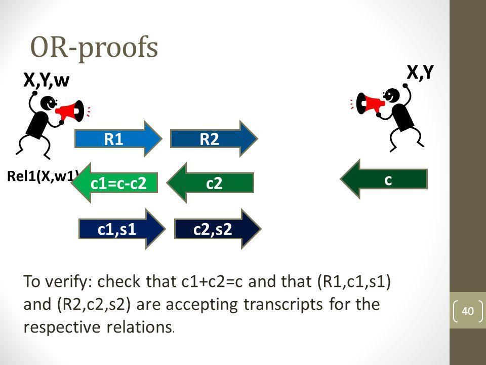 OR-proofs 40 Rel1(X,w1) X,Y,w R1R2 c1=c-c2c2 c1,s1c2,s2 X,Y c To verify: check that c1+c2=c and that (R1,c1,s1) and (R2,c2,s2) are accepting transcrip