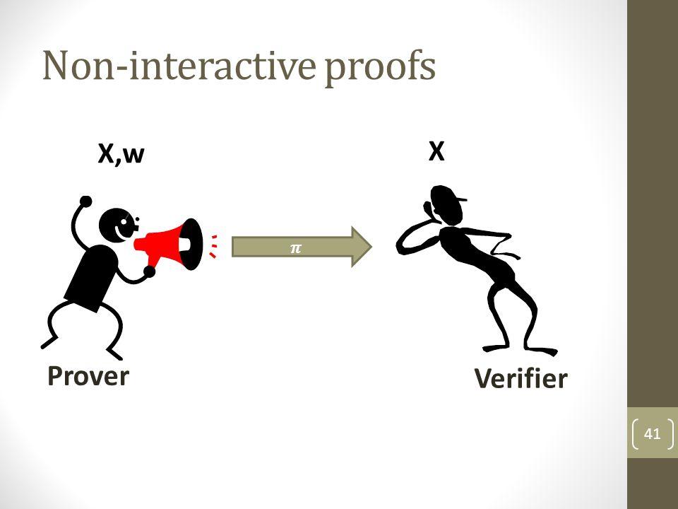 Non-interactive proofs 41 Prover Verifier X,w X