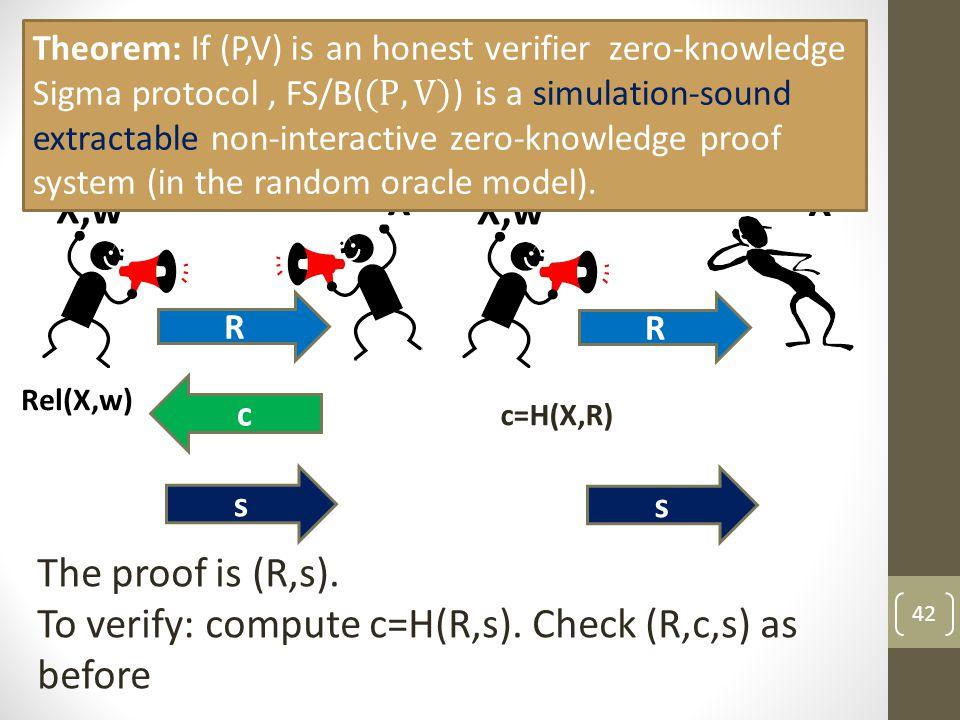 The Fiat-Shamir/Blum transform 42 R c s Rel(X,w) X,w X R s X c=H(X,R) The proof is (R,s).